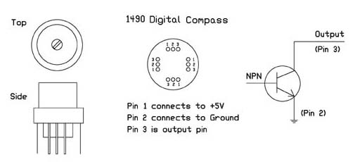 1490 Digital Compass