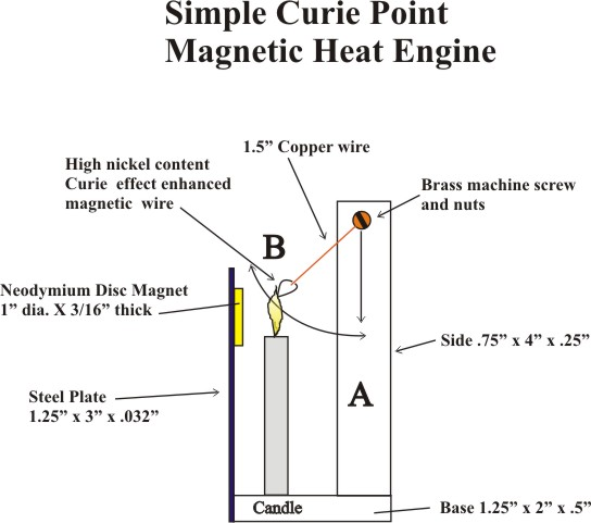 Heat Engine: Nitinol Heat Engine Efficiency