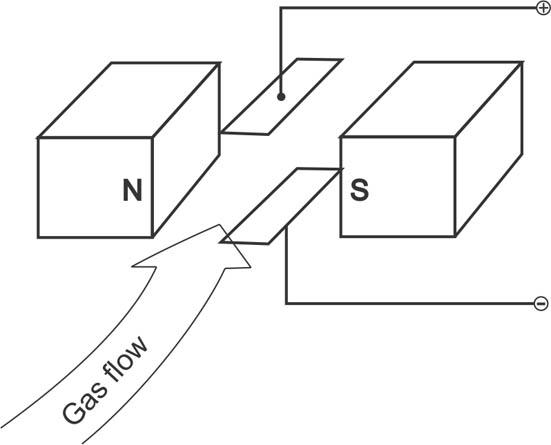 magnetohydrodynamic generator  pg 1