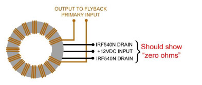 output-fly