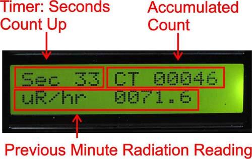 CMP Mode, GCA-07 Digital Meter Close-up