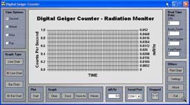 Radiation Detection Program