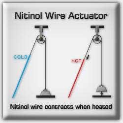 Nitinol Product Index