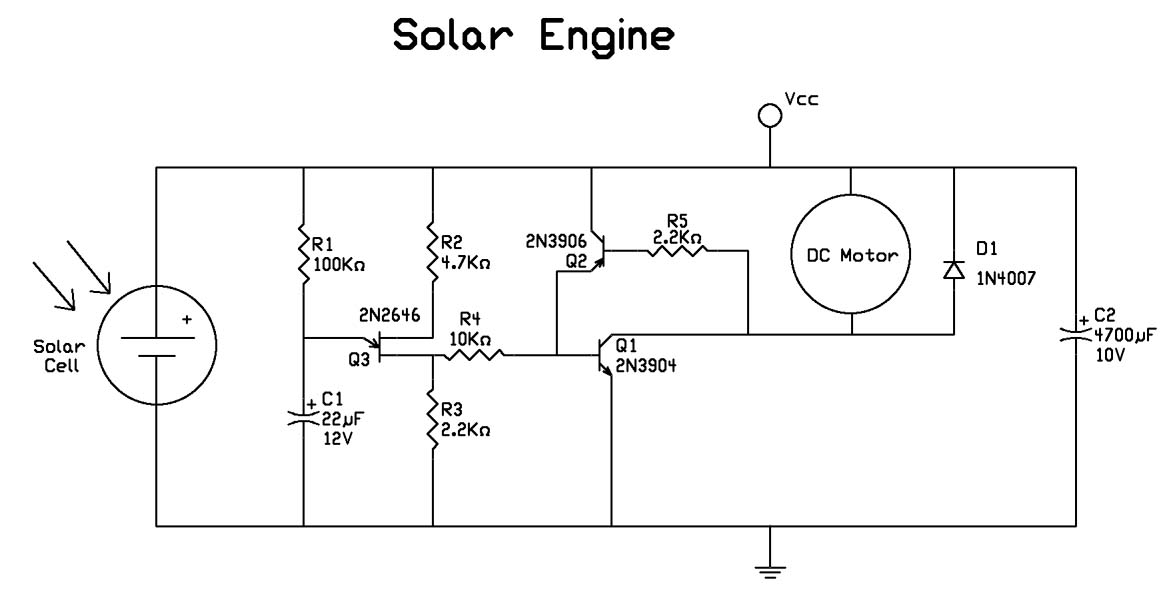 the solar engine